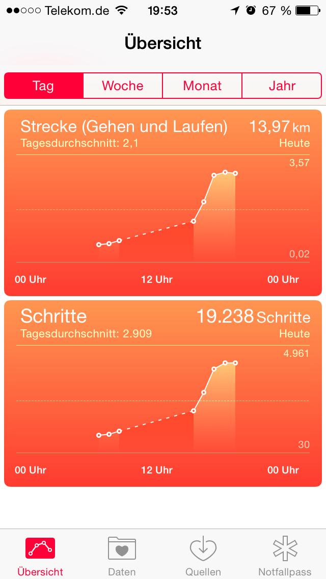 Die Apple Health App zeigt meine absolvierte Strecke