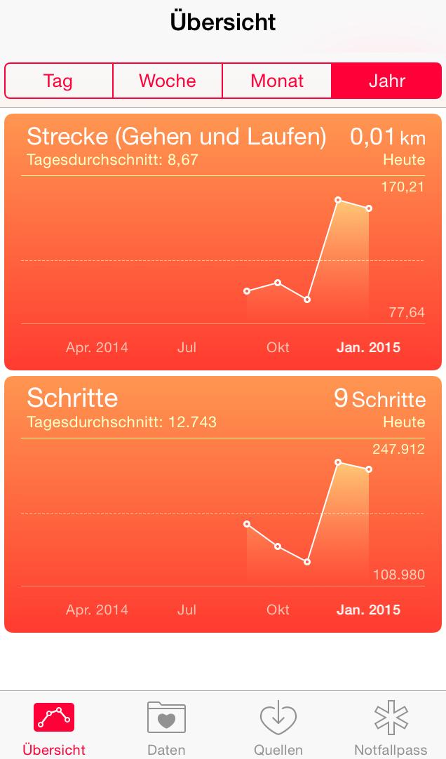 Apple Health zeigt mir meine zurückgelegten Entfernungen