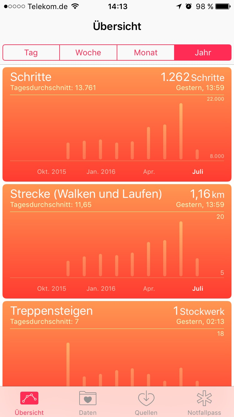 Ein Apple Health Screenshot
