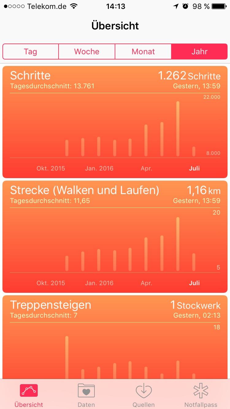 Ein Apple Health Screenshot