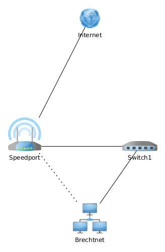 Heimnetzwerk alt